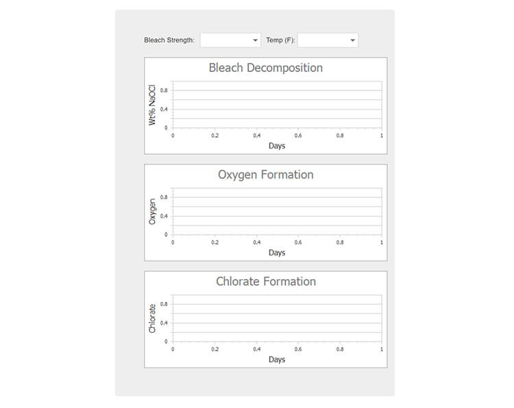 bleach_decomposition_calculator