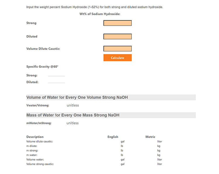 sodium_hydroxide_dilution_calculator